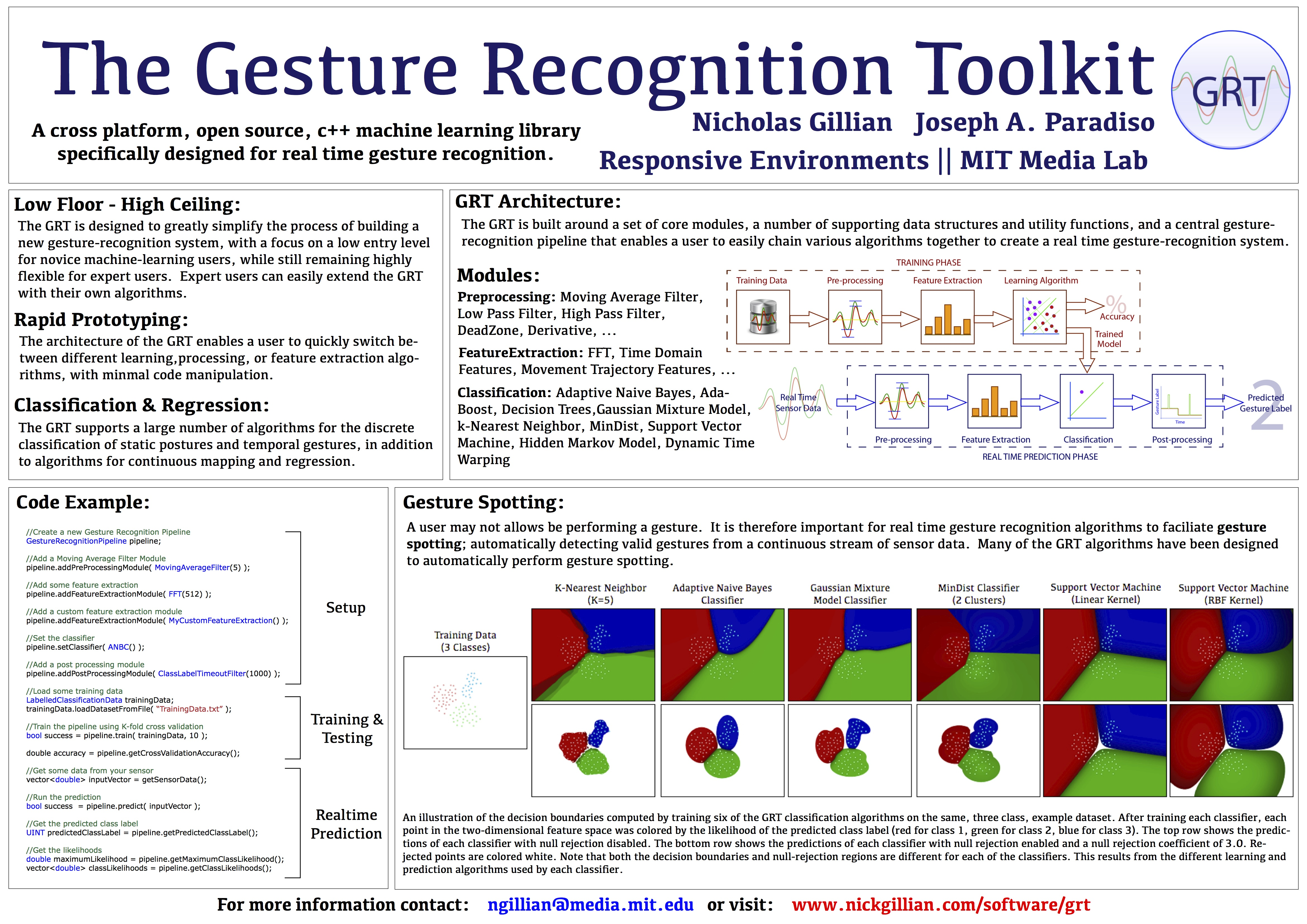 Gesture Recognition Toolkit — NickGillianWiki